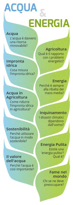 Sostenibilità su TESEO.clal.it