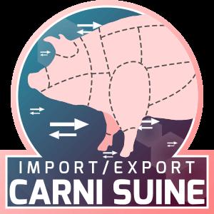Import/Export Carni Suine